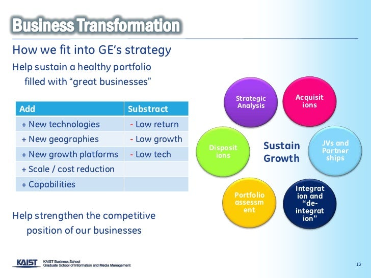 ge strategy Jeff immelt, the chairman and chief executive of general electric co, said the purchase of baker hughes will help the industrial giant bulk up and weather a.