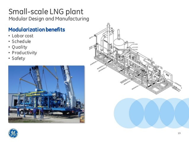 Mini Lng Plant : Ge small scale lng solutions