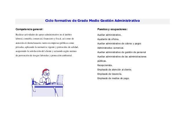Ciclo formativo de Grado Medio Gestión AdministrativaCompetencia general: Puestos y ocupaciones:Realizar actividades de ap...