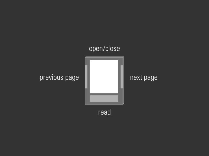 open/close             turn page   read