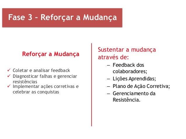 Sustentar a mudança através de: – Feedback dos colaboradores; – Lições Aprendidas; – Plano de Ação Corretiva; – Gerenciame...