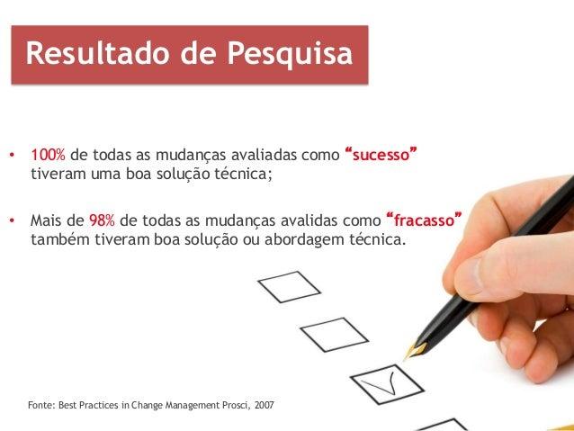 """Fonte: Best Practices in Change Management Prosci, 2007 Resultado de Pesquisa • 100% de todas as mudanças avaliadas como """"..."""