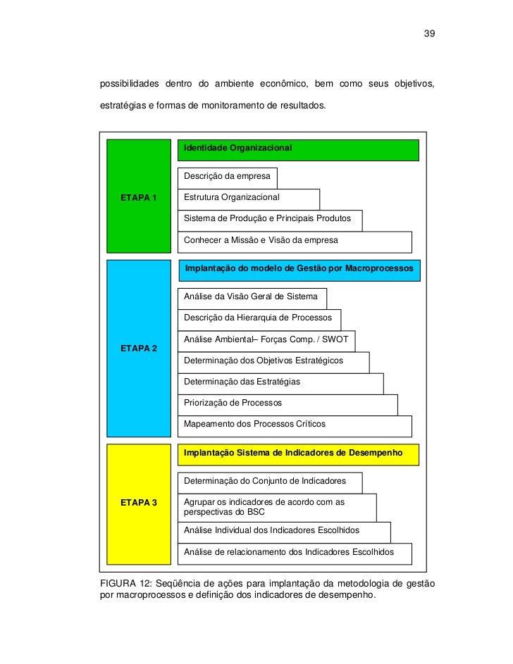 Implantação ou revisão da área de governança corporativa em empresa do setor de transportes 5