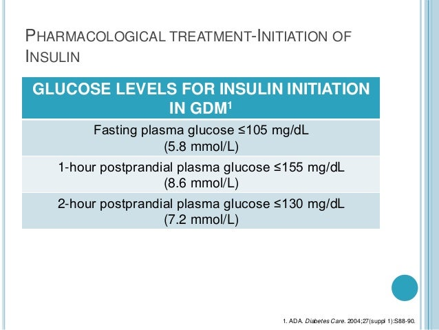 51. PHARMACOLOGICAL TREATMENT-INITIATION OF INSULIN GLUCOSE LEVELS ...