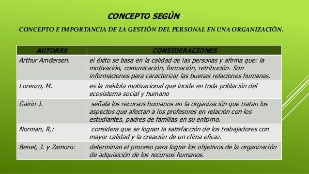 Gestión del personal Slide 3
