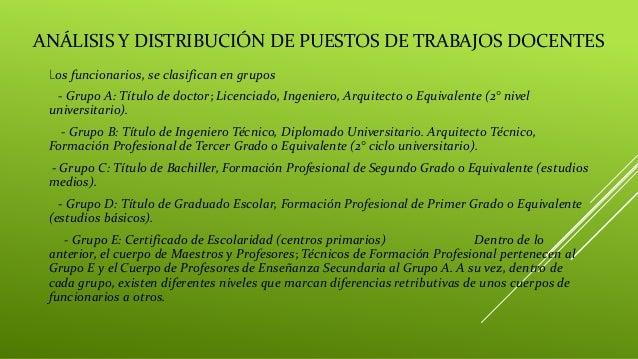 ANÁLISIS Y DISTRIBUCIÓN DE PUESTOS DE TRABAJOS DOCENTES Los funcionarios, se clasifican en grupos - Grupo A: Título de doc...