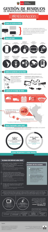 GESTIÓN DE RESIDUOS DE APARATOS ELÉCTRICOS Y ELECTRÓNICOS  #RAEEenAcción Cómo se recicla un RAEE Los RAEE, que son conside...