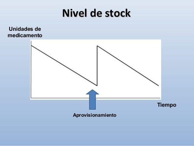 - Stock máximo: límite superior de las existencias. - Stock mínimo: límite inferior. Stocks máximo y mínimoStocks máximo y...