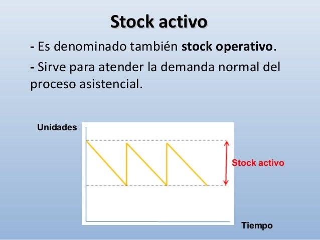 • La cantidad de este stock dependerá: • Variabilidad de la demanda • Variabilidad en el plazo de entrega • Riesgo que est...