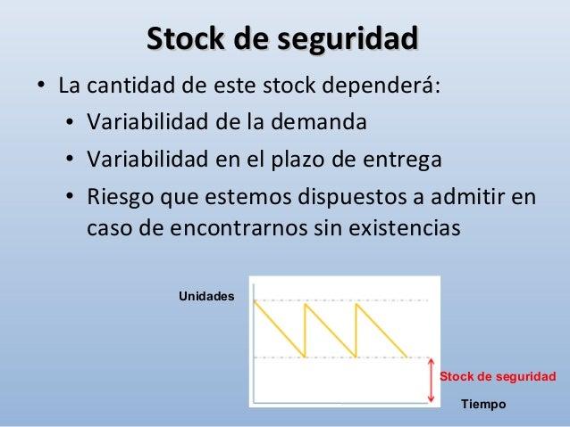 • ¿Cómo calcularlo? Stock de alerta/punto de pedidoStock de alerta/punto de pedido Stock de seguridad + (Consumo medio dia...