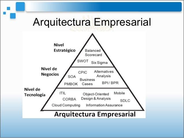 Gesti n de ti arquitectura empresarial como programa de for Arquitectura arquitectura