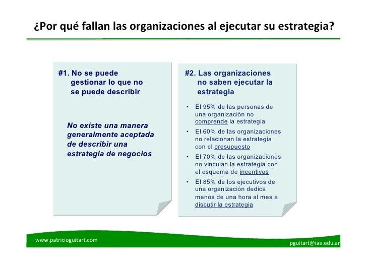 Gestión estratégica en Organismos Públicos Slide 3
