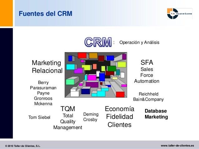 Fuentes del CRM                                                          :   Operación y Análisis                       Ma...