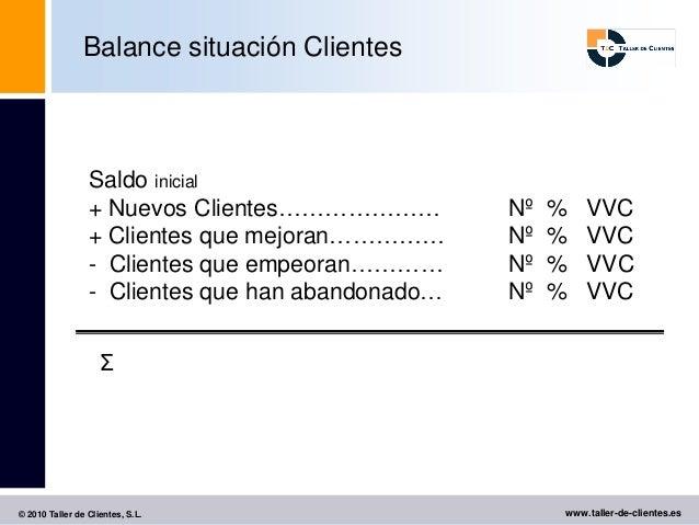 Balance situación Clientes                 Saldo inicial                 + Nuevos Clientes…………………         Nº   %   VVC    ...