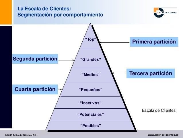"""La Escala de Clientes:            Segmentación por comportamiento                                     """"Top""""               ..."""