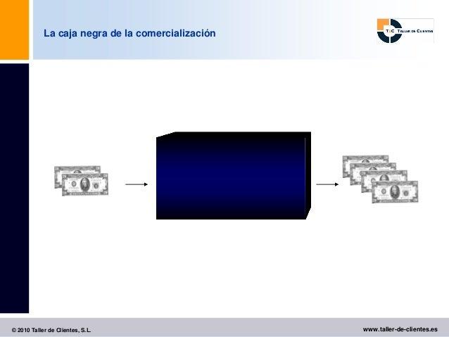 La caja negra de la comercialización© 2010 Taller de Clientes, S.L.                    www.taller-de-clientes.es