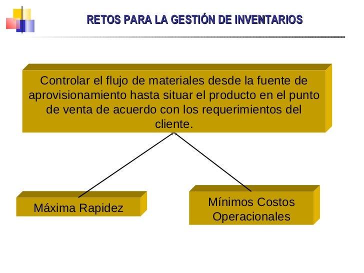 RETOS PARA LA GESTIÓN DE INVENTARIOS Controlar el flujo de materiales desde la fuente de aprovisionamiento hasta situar el...