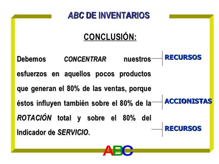 ABC  DE   INVENTARIOS   CONCLUSIÓN : A B C Debemos  CONCENTRAR   nuestros esfuerzos  en  aquellos pocos productos que  gen...