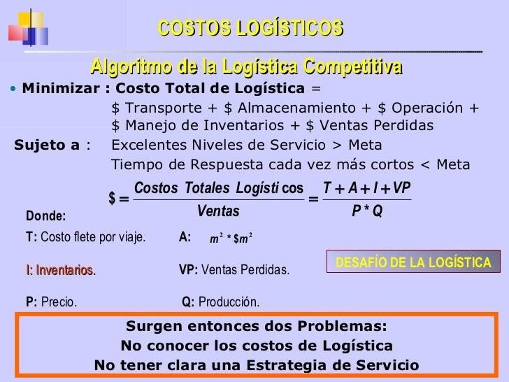 Algoritmo de la Logística Competitiva COSTOS LOGÍSTICOS <ul><li>Minimizar :   Costo Total de Logística  = </li></ul><ul><l...