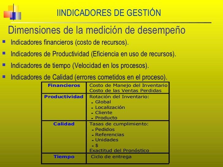 IINDICADORES DE GESTIÓN Dimensiones de la medición de desempeño <ul><li>Indicadores financieros (costo de recursos). </li>...