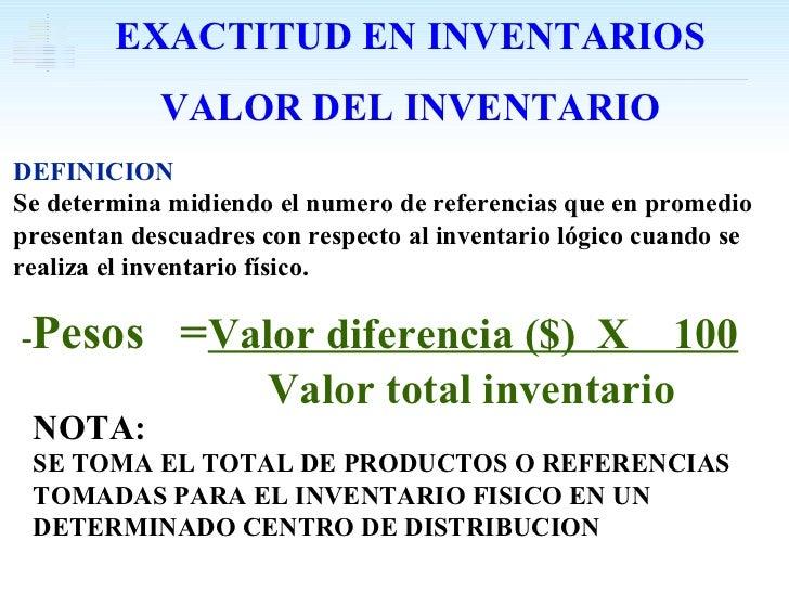 - Pesos  = Valor diferencia ($)  X  100 Valor total inventario DEFINICION Se determina midiendo el numero de referencias q...