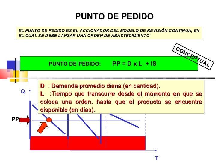 EL PUNTO DE PEDIDO ES EL ACCIONADOR DEL MODELO DE REVISIÓN CONTINUA, EN EL CUAL SE DEBE LANZAR UNA ORDEN DE ABASTECIMIENTO...
