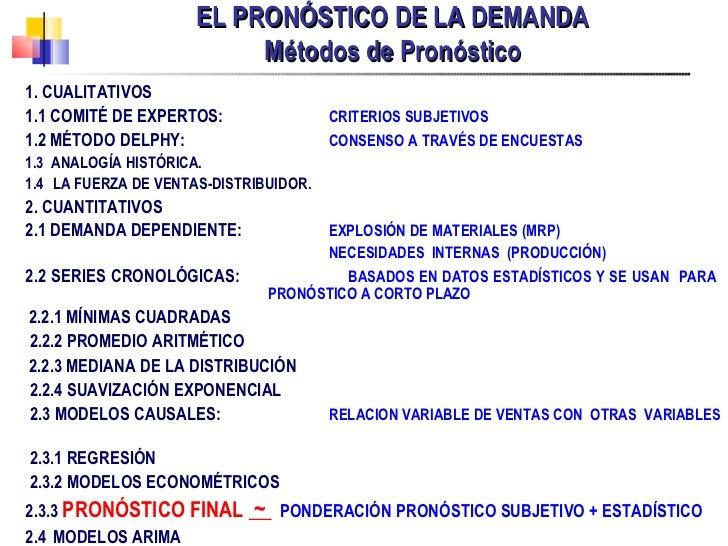 EL PRONÓSTICO DE LA DEMANDA Métodos de Pronóstico <ul><li>1. CUALITATIVOS </li></ul><ul><li>1.1 COMITÉ DE EXPERTOS:   CRIT...