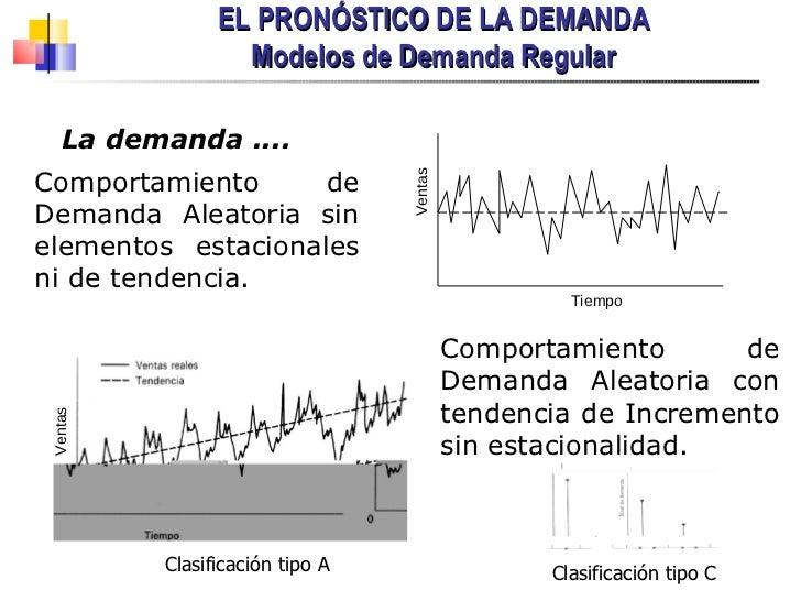 EL PRONÓSTICO DE LA DEMANDA Modelos de Demanda Regular Comportamiento de Demanda Aleatoria sin elementos estacionales ni d...