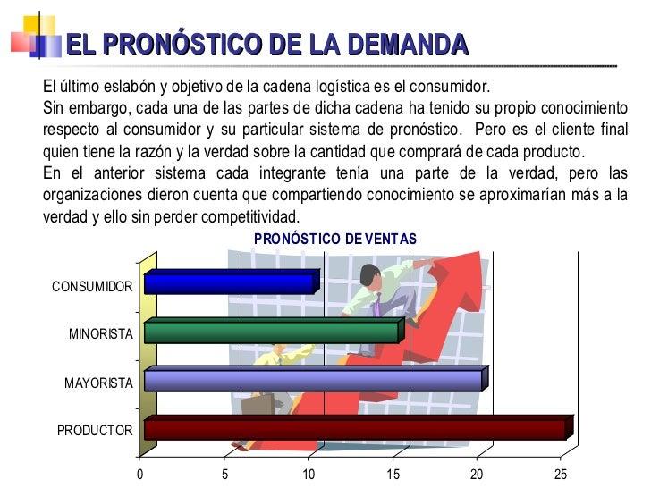 EL PRONÓSTICO DE LA DEMANDA <ul><li>El último eslabón y objetivo de la cadena logística es el consumidor. </li></ul><ul><l...