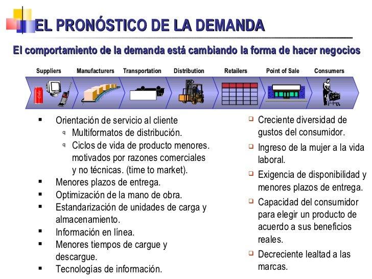 EL PRONÓSTICO DE LA DEMANDA El comportamiento de la demanda está cambiando la forma de hacer negocios <ul><ul><ul><li>Crec...