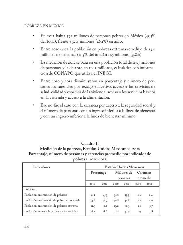 45 Indicadores  Estados Unidos Mexicanos  Porcentaje Millones de Carencias  personaspromedio  2010 201220102012...