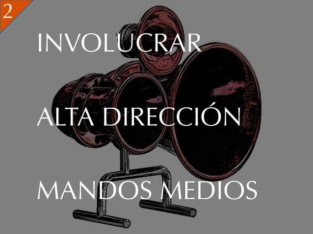 2    INVOLUCRAR    ALTA DIRECCIÓN    MANDOS MEDIOS