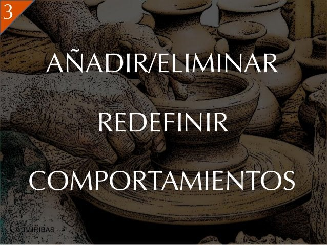 3    AÑADIR/ELIMINAR       REDEFINIR    COMPORTAMIENTOS