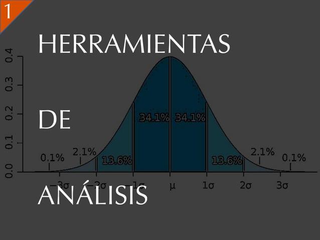 1    HERRAMIENTAS    DE    ANÁLISIS