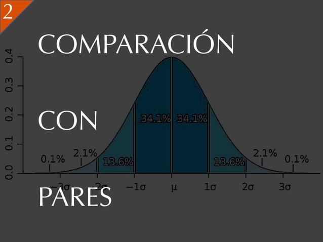 2    COMPARACIÓN    CON    PARES