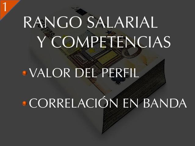 1    RANGO SALARIAL     Y COMPETENCIAS    VALOR DEL PERFIL    CORRELACIÓN EN BANDA