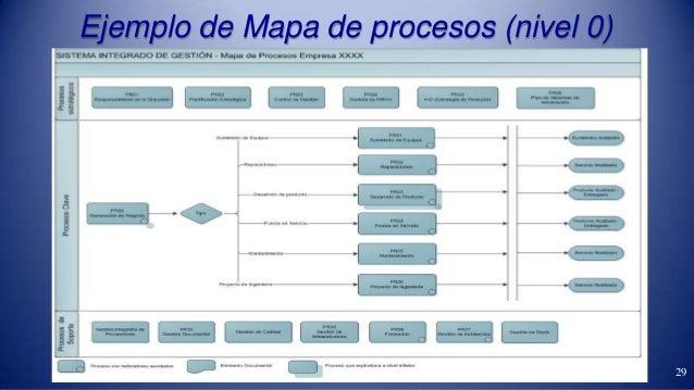 Gesti n por procesos y t cnicas de mejora lean for Mapeo de procesos ejemplo