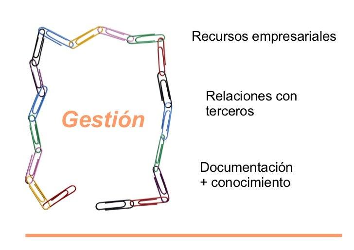 Recursos empresariales            Relaciones con            tercerosGestión           Documentación           + conocimiento