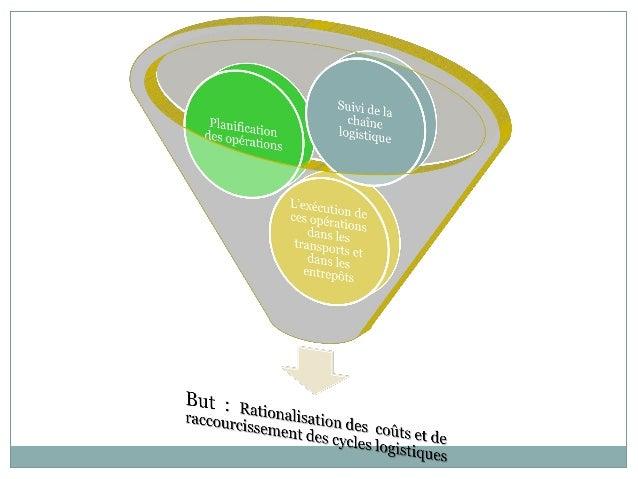 gestion de la chaine logistique pdf