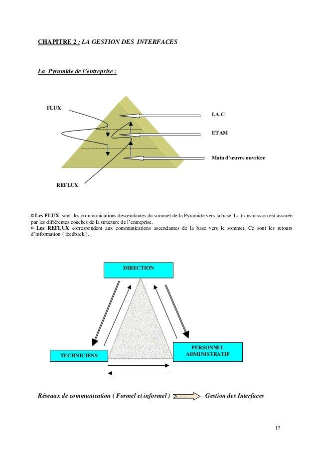 organisation de chantier cours pdf
