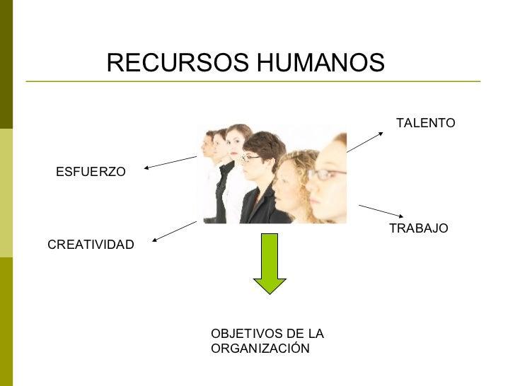Gestion De Recursos Humanos