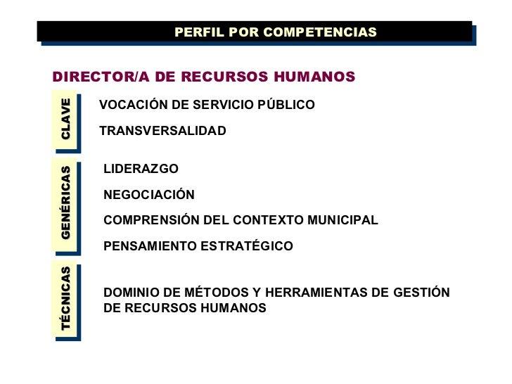Jefe De Recursos Humanos Perfil
