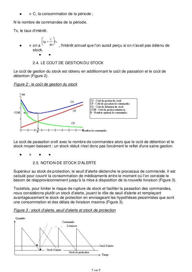 gestion des stocks et approvisionnements pdf