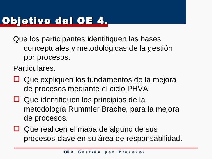 Gestión por Procesos Slide 2