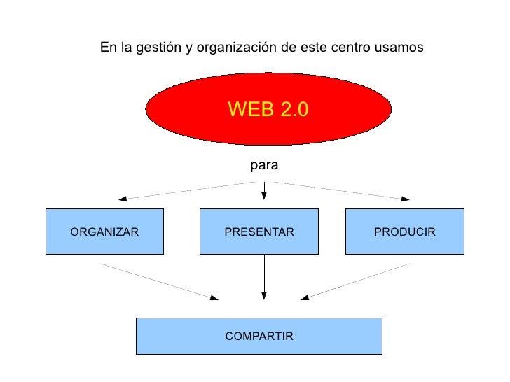 Gestion 2.0 en el CPR Barranco de Poqueira Slide 3