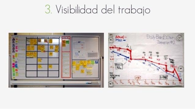 3. Visibilidad del trabajo