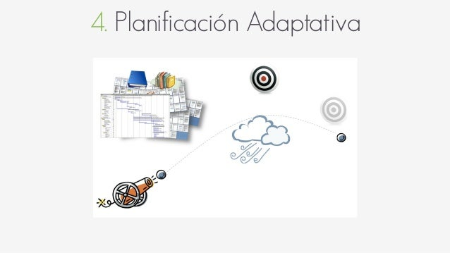 4. Planificación Adaptativa