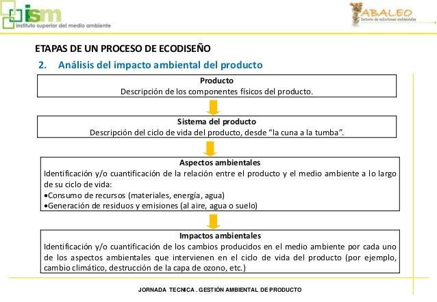 Gestion ambiental de producto - Descripcion del producto ...
