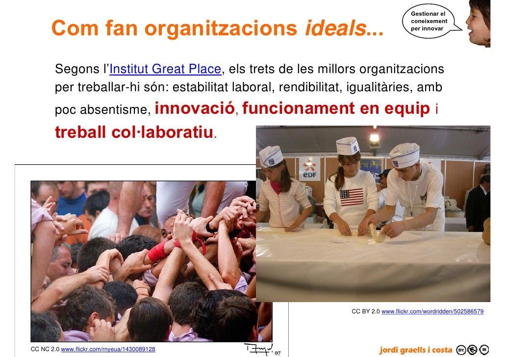 Gestionar el             Com fan organitzacions ideals...                                                                 ...