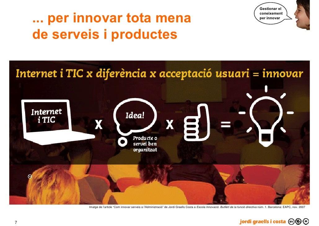 Gestionar el       ... per innovar tota mena                                                                              ...